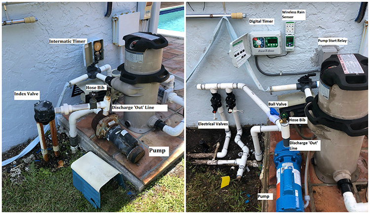 Example of Smart Irrigation Setup